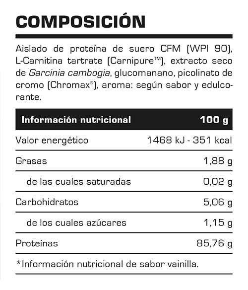 Composicion Isolate CFM Diet Vitobest